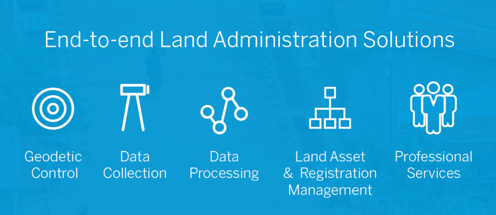 End to end Land Administration solutions